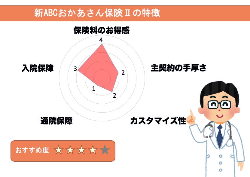 新ABCおかあさん保険Ⅱの評価